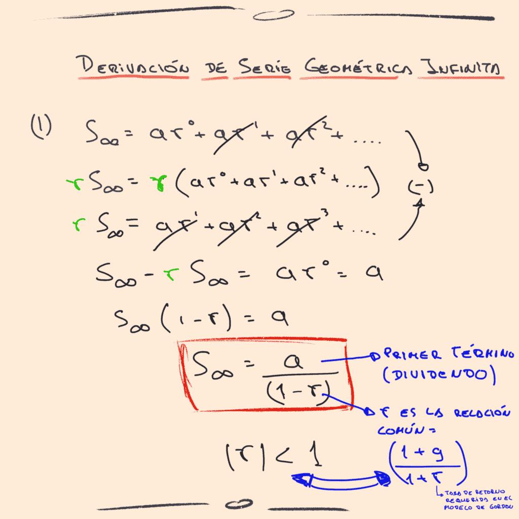 ecuaciones de serie geométrica infinita