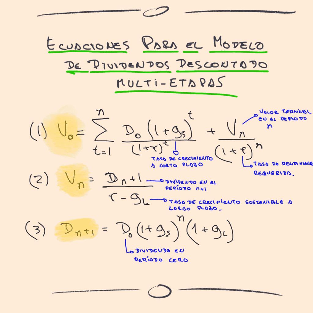 ecuaciones en valoración por dividendos multi etapa