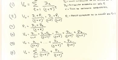 ecuaciones del modelo de valoración de empresas por flujo de fondos descontados
