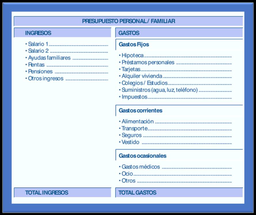 modelo de presupuesto familiar
